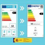 El nuevo etiquetado energético de electrodomésticos entra en vigor el 1 de marzo