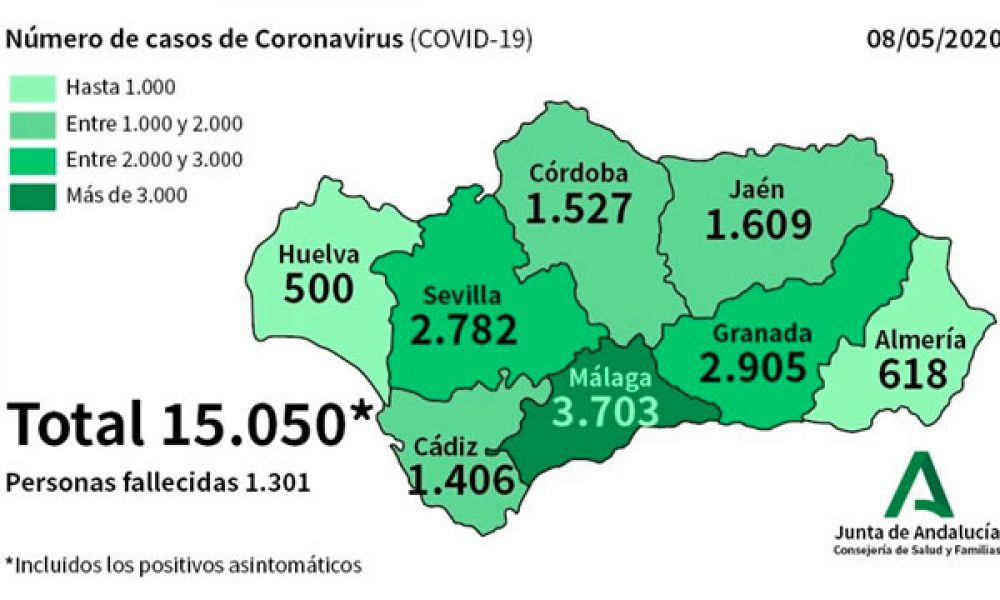 COVID-19 CRISIS: 180 new cases of coronavirus reported in Spain's Andalucia takes total number infected past 15,000 milestone as death tally passes 1,300