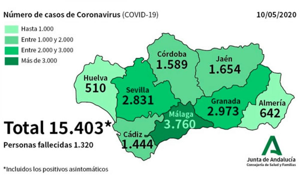 COVID-19 CRISIS: Almost 400 patients with confirmed coronavirus remain hospitalised in Spain's Andalucia with 97 of them in intensive care