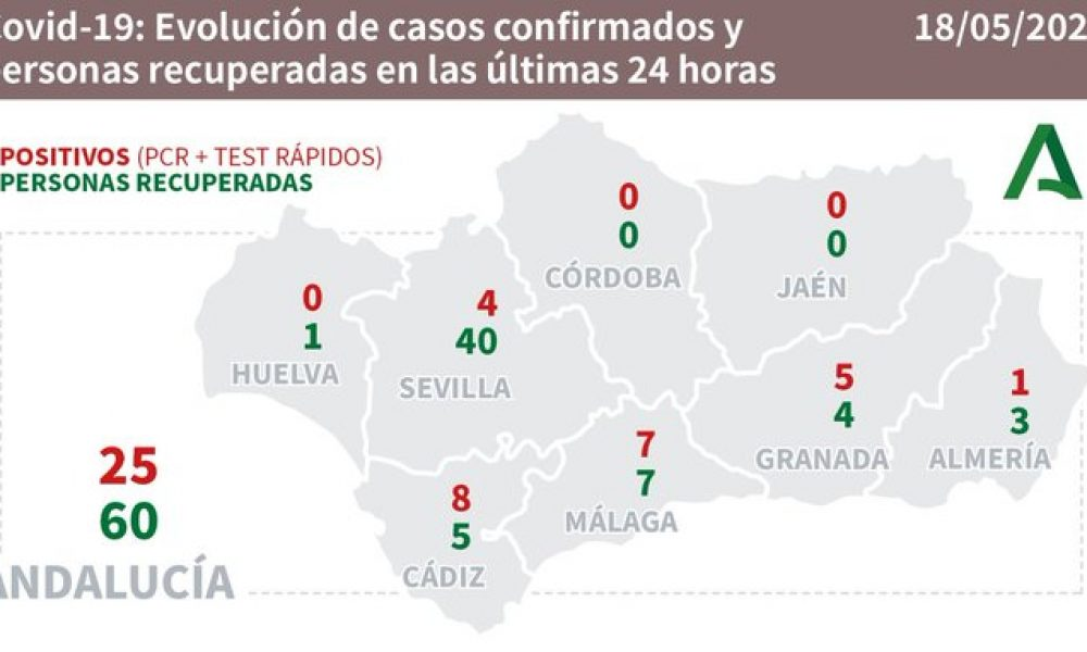 COVID-19 CRISIS: Spain's Andalulcia reports ZERO coronavirus deaths in last 24 hours