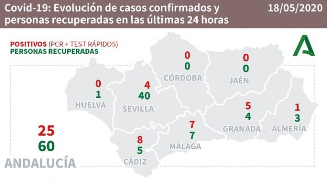 COVID-19 CRISIS: Spain's Andalulcia reports ZERO coronavirus deaths in last 24 hours